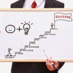4 Tantangan Utama dan Terbesar Dalam Meraih Kesuksesan