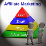 Terinspirasi Affiliate Marketing Dari Internet