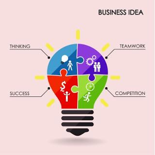 Ide bisnis Kreatif Dalam Monetisasi Blog Sebagai Usaha Sampingan