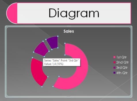 Cara Membuat Presentasi yang Menarik Menggunakan Slide Power Point, Sebuah Panduan Lengkap!
